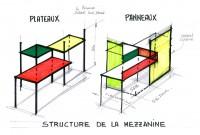 OPTIMISATION d'une PETITE SURFACE - CROQUIS SYSTEME MEZZANINE